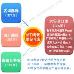 2020年广外MTI考研翻译硕士英语笔译口译复习笔记